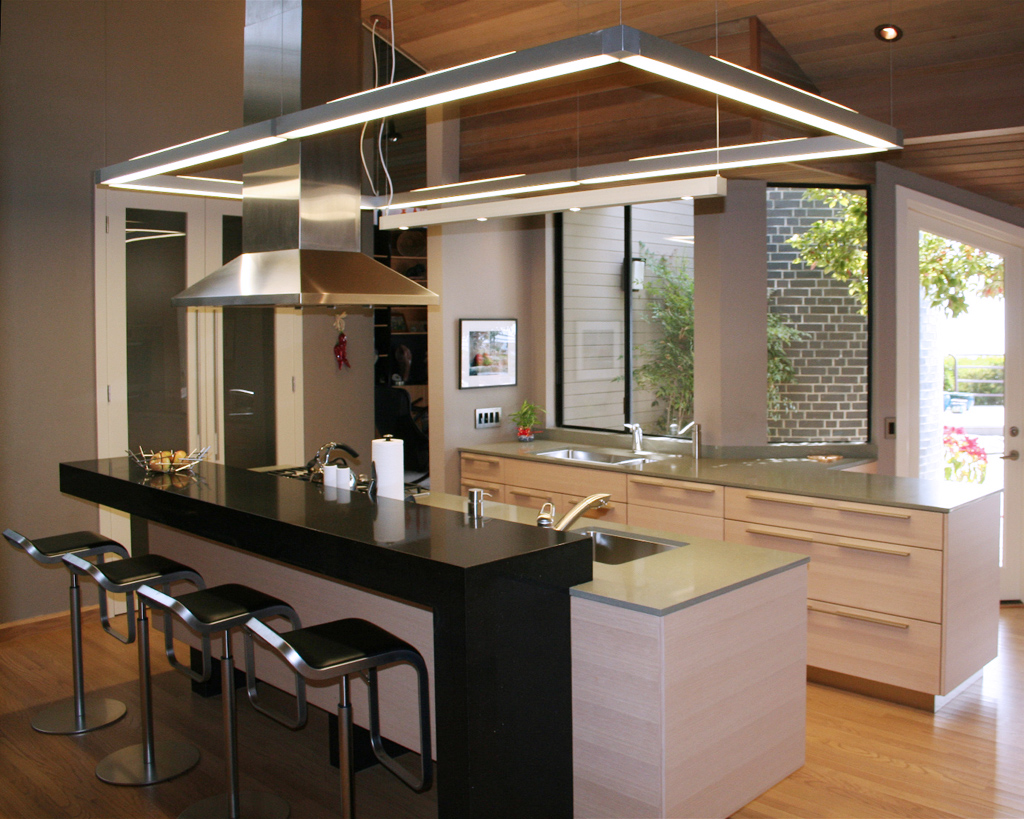 Kitchen Design – Functional Islands